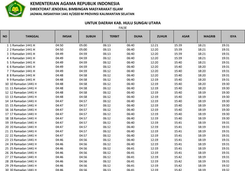 jadwal imsakiyah 2020 kabupaten hulu sungai utara provinsi kalimantan selatan