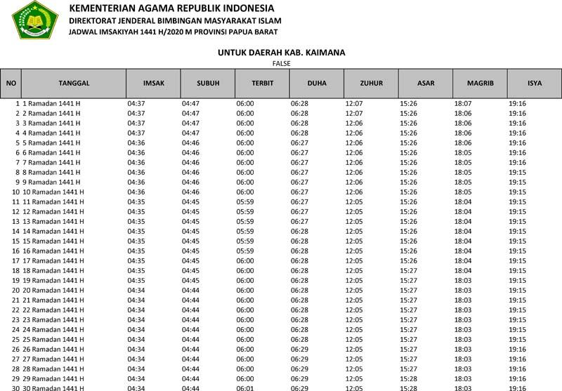 jadwal imsakiyah 2020 kabupaten kaimana provinsi papua barat