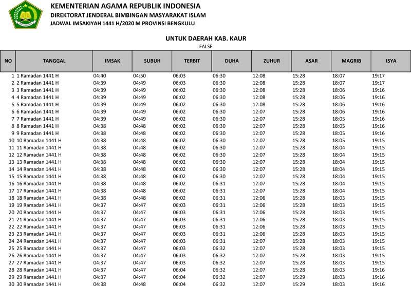 jadwal imsakiyah 2020 kabupaten kaur provinsi bengkulu
