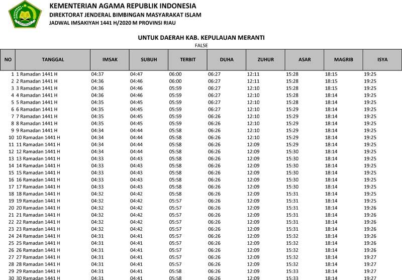 jadwal imsakiyah 2020 kabupaten kepulauan meranti provinsi riau