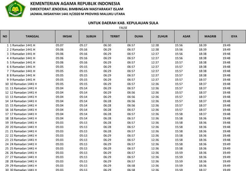 jadwal imsakiyah 2020 kabupaten kepulauan sula provinsi maluku utara