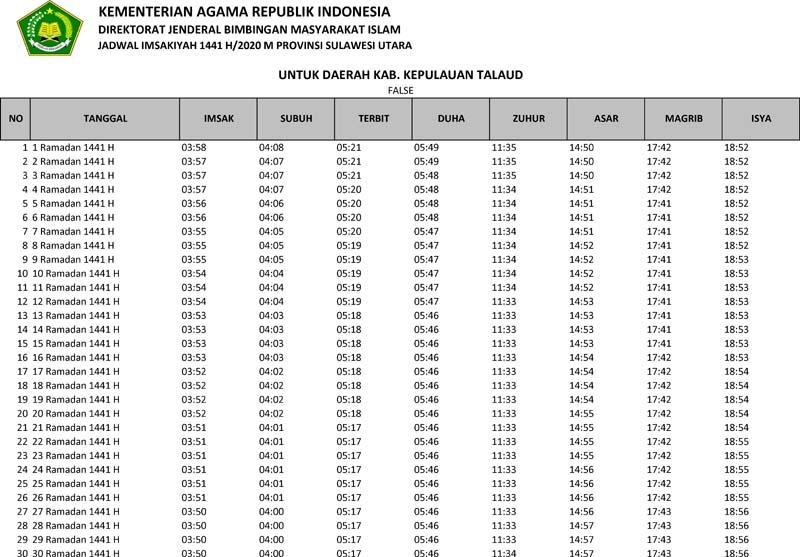 jadwal imsakiyah 2020 kabupaten kepulauan talaud provinsi sulawesi utara