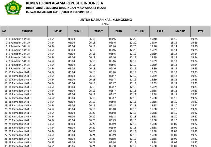 jadwal imsakiyah 2020 kabupaten klungkung provinsi bali