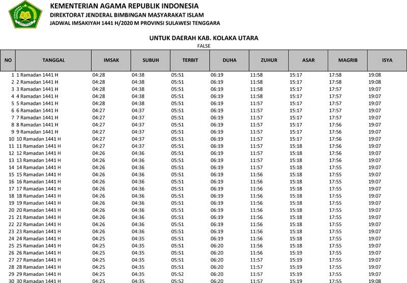 jadwal imsakiyah 2020 kabupaten kolaka utara provinsi sulawesi tenggara