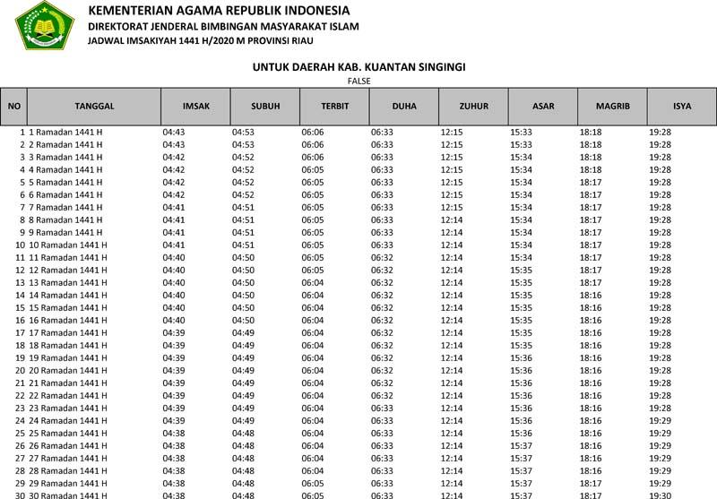 jadwal imsakiyah 2020 kabupaten kuantan singingi provinsi riau