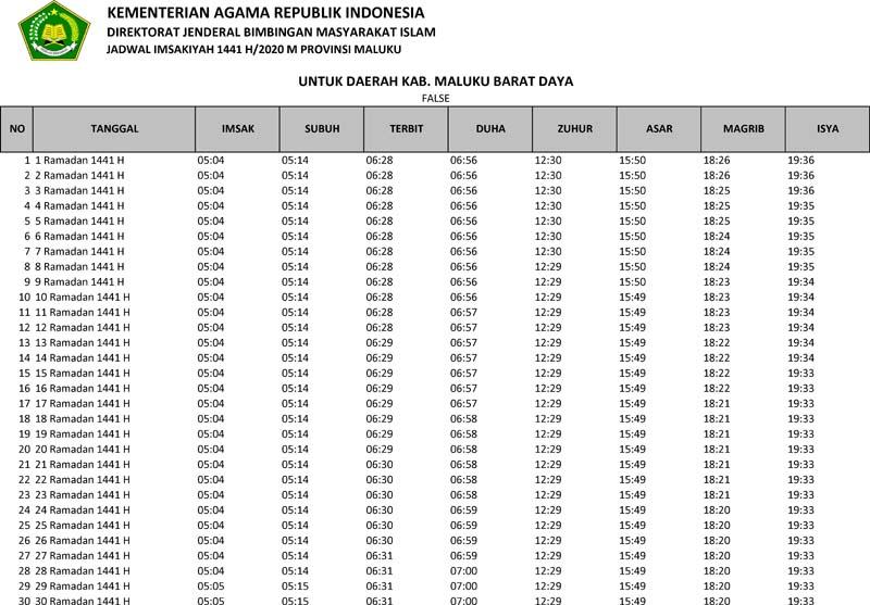 jadwal imsakiyah 2020 kabupaten maluku barat daya provinsi maluku