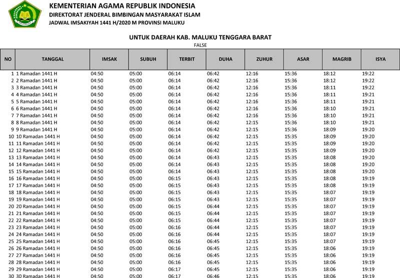 jadwal imsakiyah 2020 kabupaten maluku tenggara barat provinsi maluku