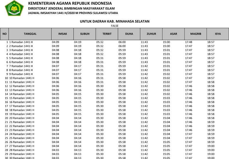 jadwal imsakiyah 2020 kabupaten minahasa selatan provinsi sulawesi utara