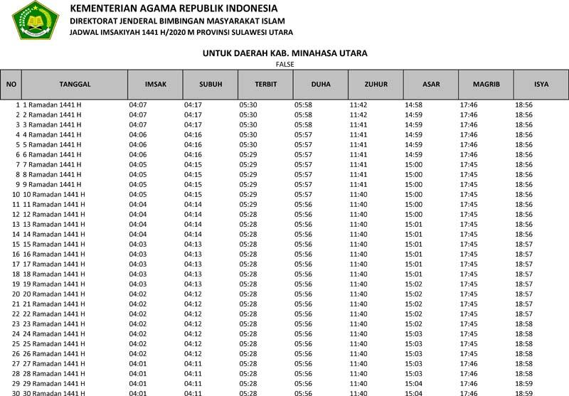 jadwal imsakiyah 2020 kabupaten minahasa utara provinsi sulawesi utara