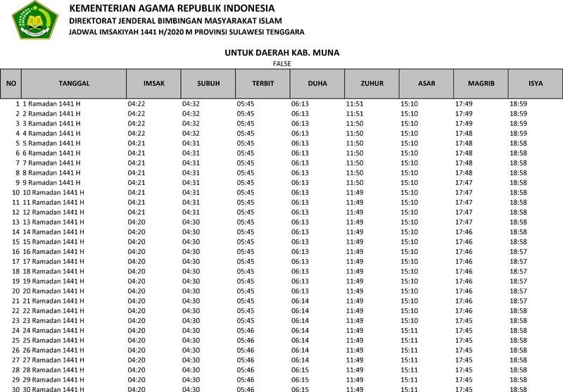 jadwal imsakiyah 2020 kabupaten muna provinsi sulawesi tenggara