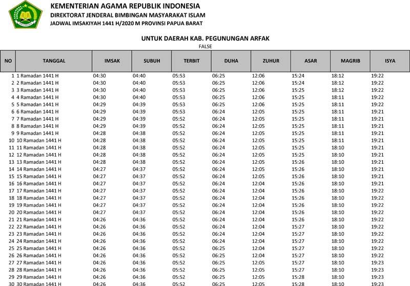 jadwal imsakiyah 2020 kabupaten pegunungan arfak provinsi papua barat