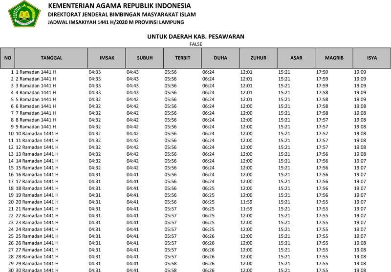 jadwal imsakiyah 2020 kabupaten pesawaran provinsi lampung