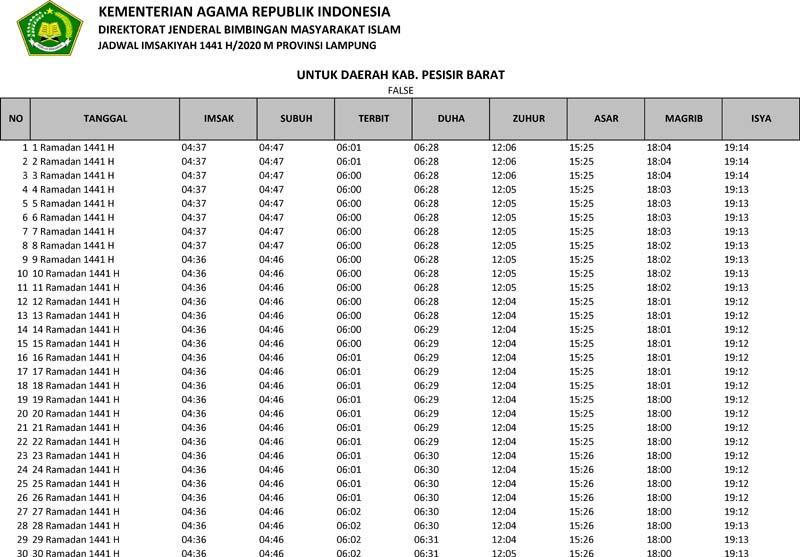 jadwal imsakiyah 2020 kabupaten pesisir barat provinsi lampung