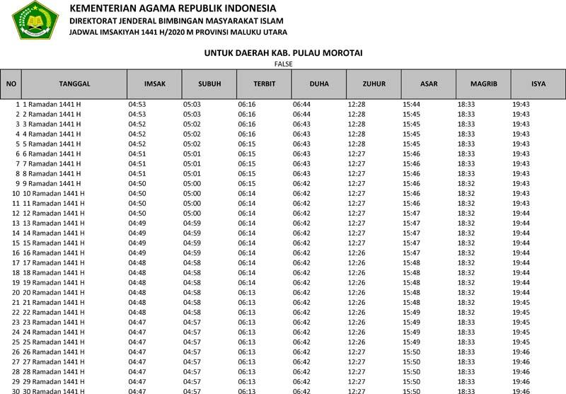 jadwal imsakiyah 2020 kabupaten pulau morotai provinsi maluku utara