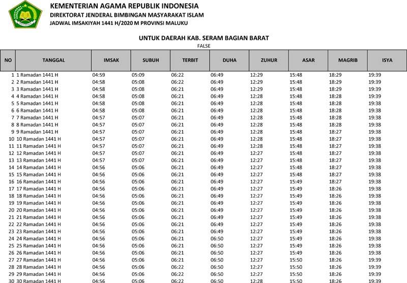 jadwal imsakiyah 2020 kabupaten seram bagian barat provinsi maluku