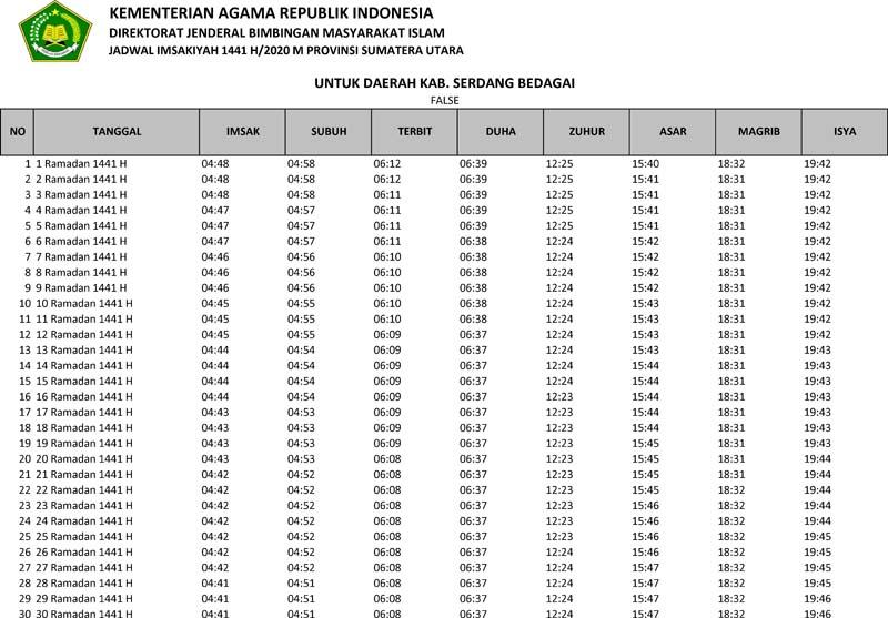jadwal imsakiyah 2020 kabupaten serdang bedagai provinsi sumatera utara