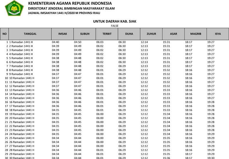 jadwal imsakiyah 2020 kabupaten siak provinsi riau