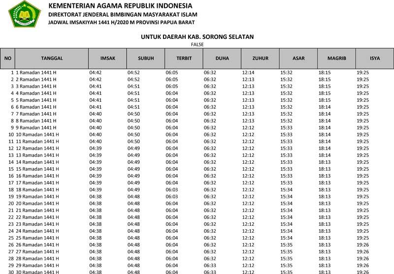 jadwal imsakiyah 2020 kabupaten sorong selatan provinsi papua barat