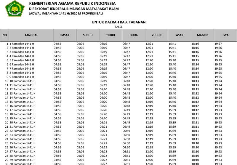 jadwal imsakiyah 2020 kabupaten tabanan provinsi bali