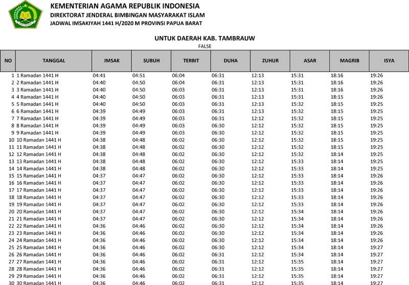 jadwal imsakiyah 2020 kabupaten tambrauw provinsi papua barat