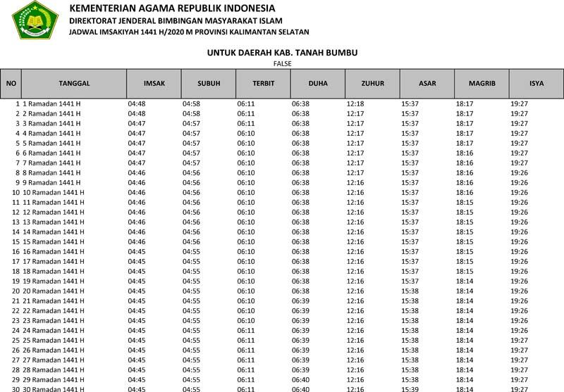 jadwal imsakiyah 2020 kabupaten tanah bumbu provinsi kalimantan selatan