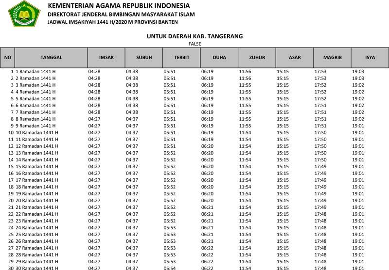 jadwal imsakiyah 2020 kabupaten tangerang provinsi banten