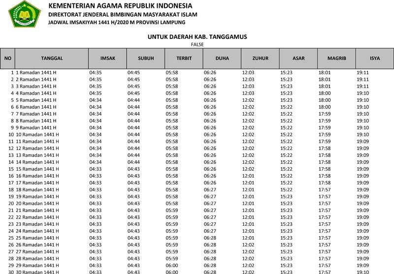 jadwal imsakiyah 2020 kabupaten tanggamus provinsi lampung