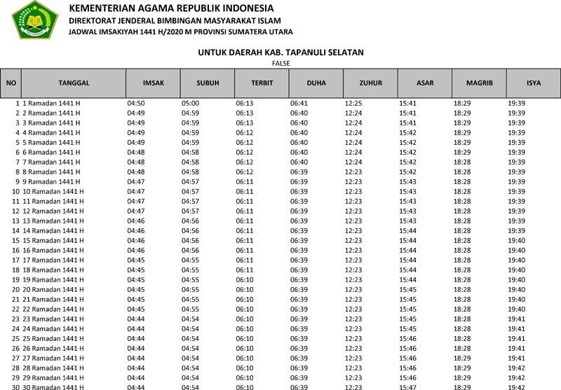 jadwal imsakiyah 2020 kabupaten tapanuli selatan provinsi sumatera utara