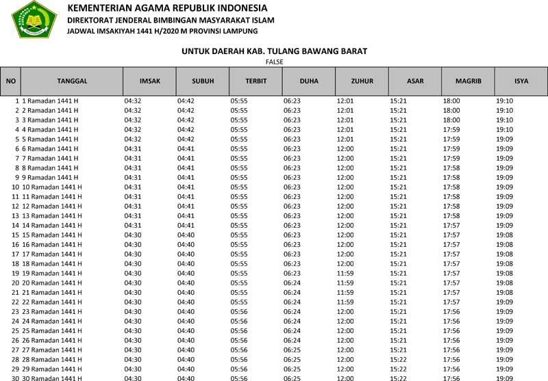 jadwal imsakiyah 2020 kabupaten tulang bawang barat provinsi lampung