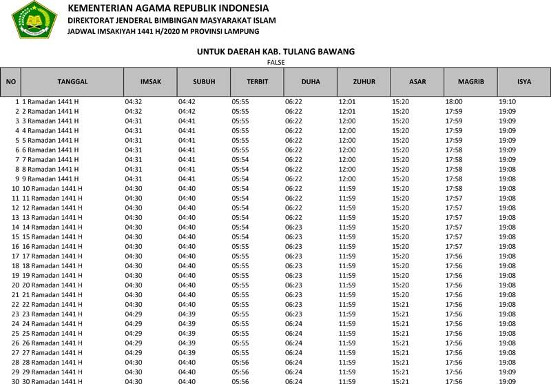 jadwal imsakiyah 2020 kabupaten tulang bawang provinsi lampung