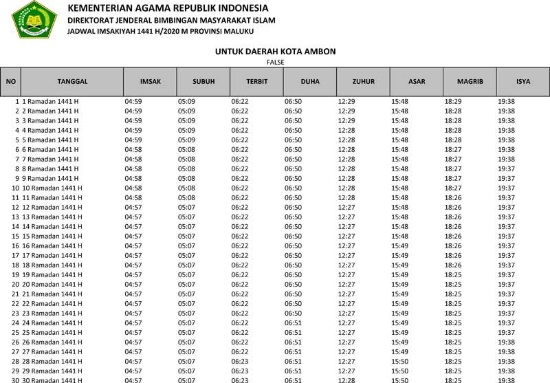 jadwal imsakiyah 2020 kota ambon provinsi maluku