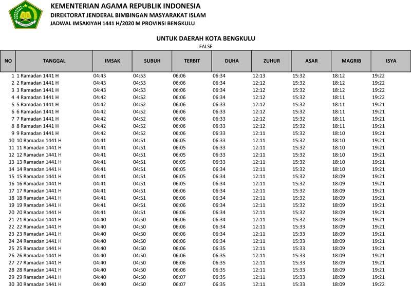 Jadwal Imsakiyah dan Sholat Bengkulu Ramadhan 2020/1441h