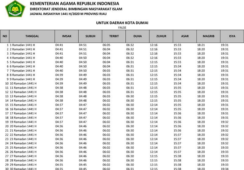 jadwal imsakiyah 2020 kota dumai provinsi riau