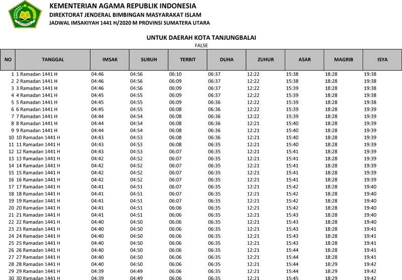 jadwal imsakiyah 2020 kota tanjungbalai provinsi sumatera utara