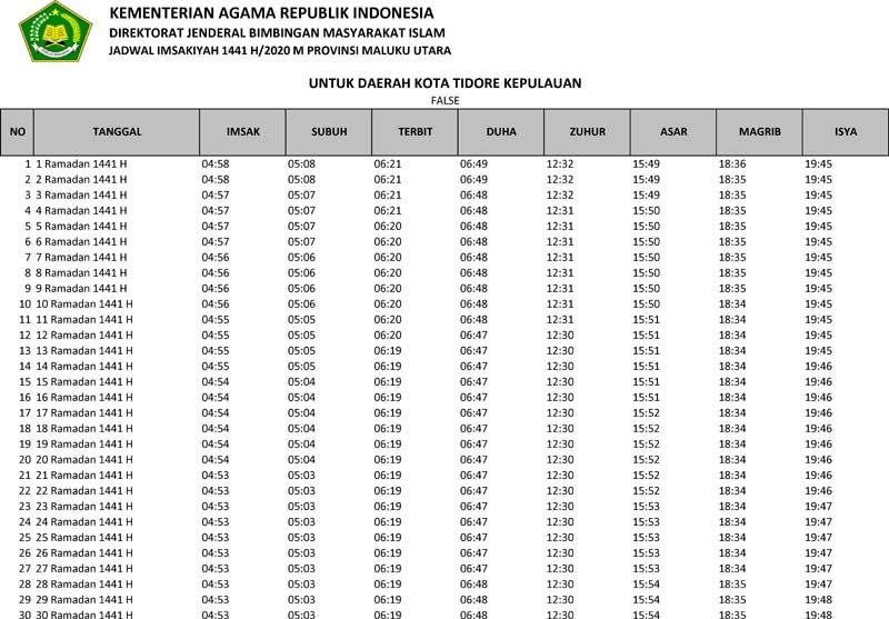jadwal imsakiyah 2020 kota tidore kepulauan provinsi maluku utara