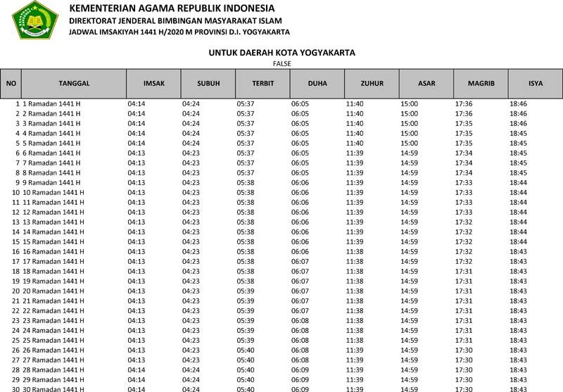jadwal imsakiyah 2020 kota yogyakarta provinsi d.i. yogyakarta