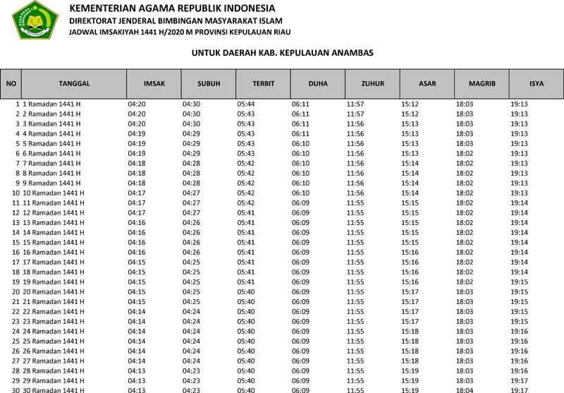 jadwal imsakiyah 2020 wilayah kabupaten kepulauan anambas provinsi kepulauan riau