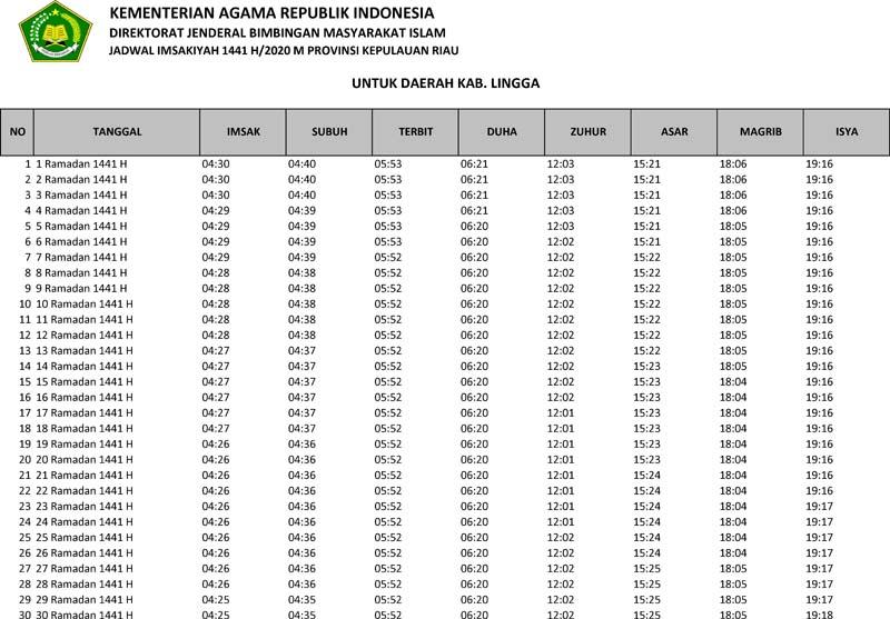 jadwal imsakiyah 2020 wilayah kabupaten lingga kepulauan riau provinsi kepulauan riau