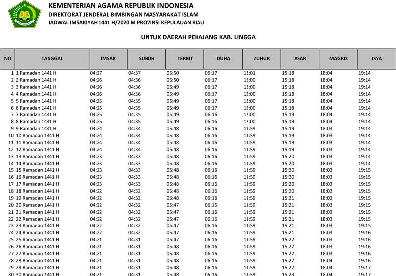 jadwal imsakiyah 2020 wilayah kabupaten lingga pekajang provinsi kepulauan riau