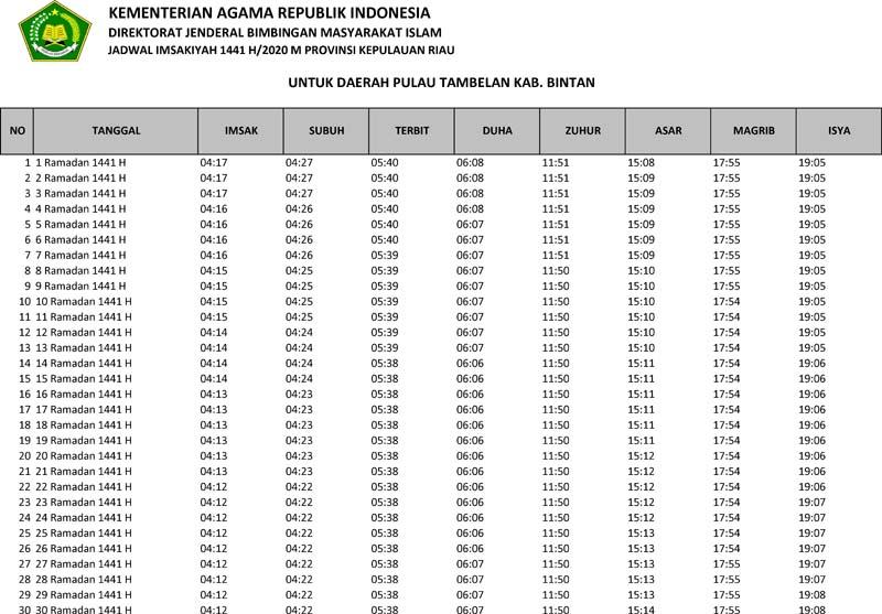 jadwal imsakiyah 2020 wilayah kecamatan tambelan kabupaten bintan provinsi kepulauan riau