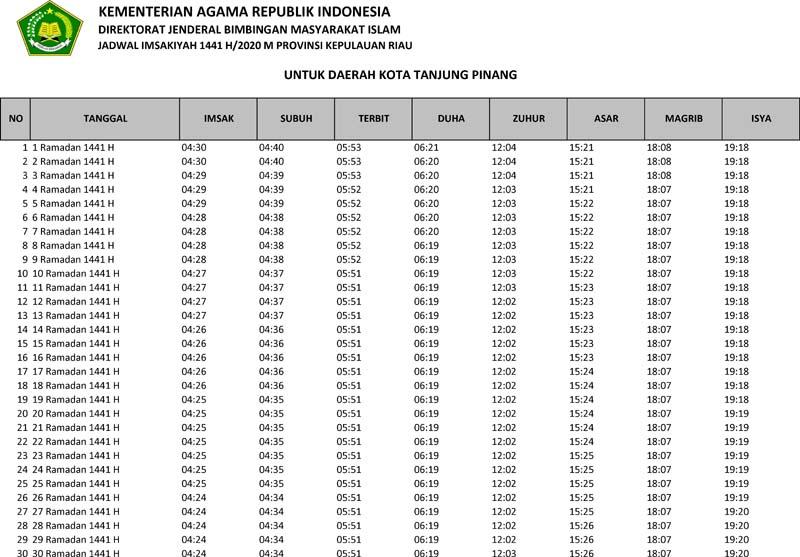 jadwal imsakiyah 2020 wilayah kota tanjung pinang provinsi kepulauan riau