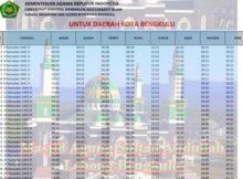 jadwal imsakiyah bengkulu-kota bengkulu 2020 1441h
