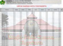 jadwal imsakiyah yogyakarta-kota yogyakarta 2020 1441h