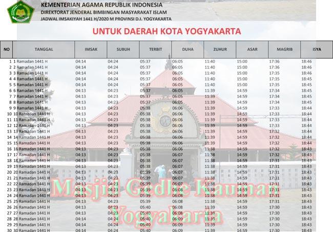 jadwal imsakiyah DI yogyakarta-kota yogyakarta 2020 1441h