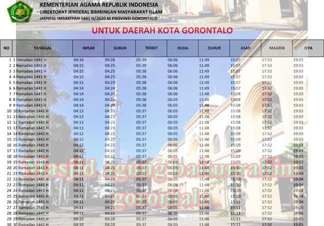 jadwal imsakiyah gorontalo-kota gorontalo 2020 1441h