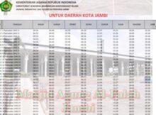jadwal imsakiyah jambi-kota jambi 2020 1441h