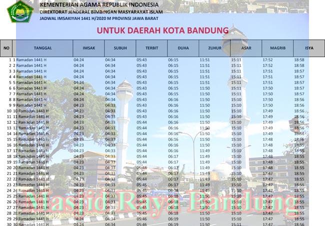 review terbaru: Jadwal Imsak Bandung 2020