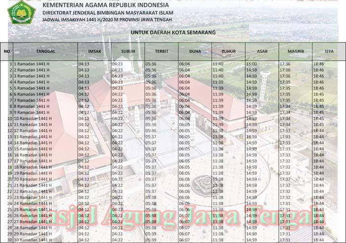jadwal imsakiyah jawa tengah-kota semarang 2020 1441h