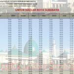 Jadwal Imsakiyah dan Sholat Kota Surabaya Ramadhan 2020/1441h