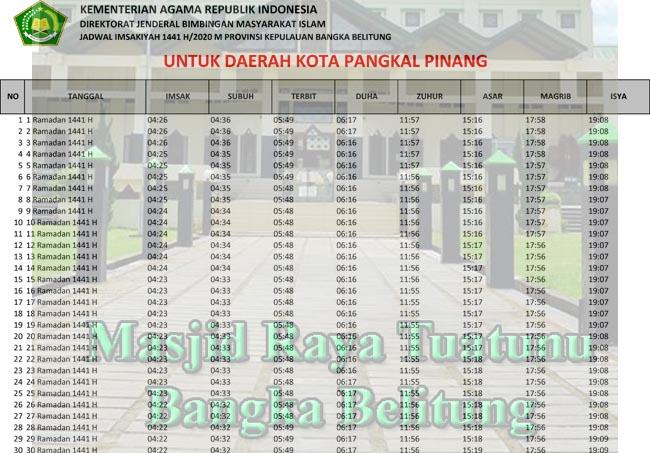 Jadwal Imsakiyah Dan Sholat Kota Pangkalpinang Ramadhan 2020 1441h